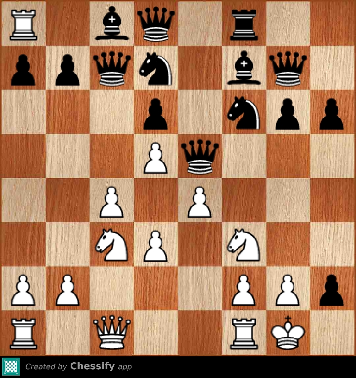 Converting chess diagrams to machine readable FEN with Chessify 25