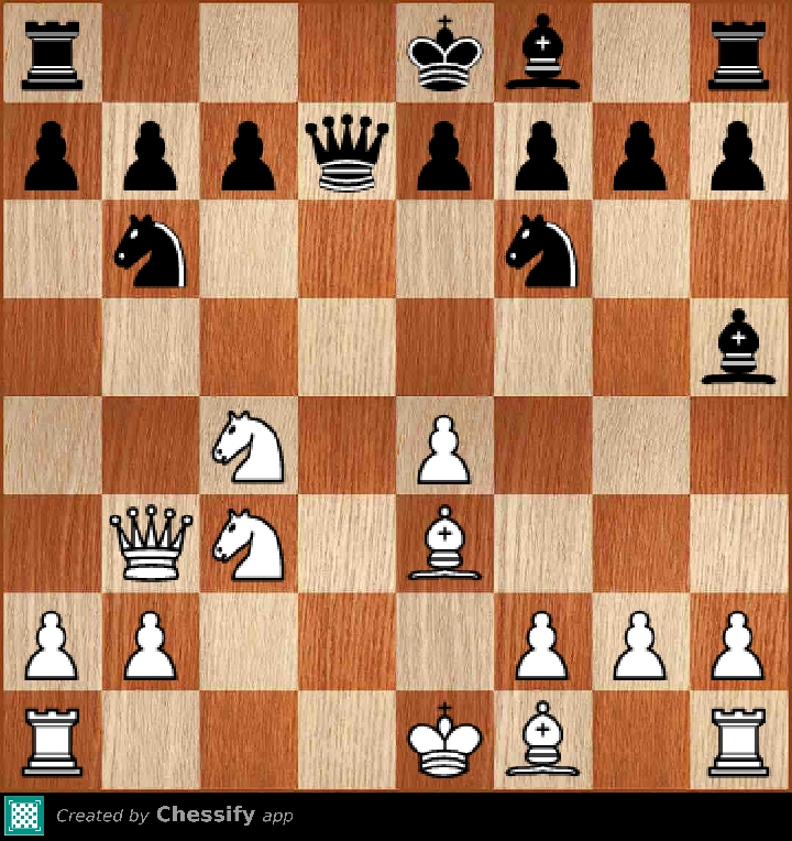 Converting chess diagrams to machine readable FEN with Chessify 23
