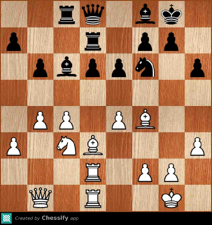 Converting chess diagrams to machine readable FEN with Chessify 29